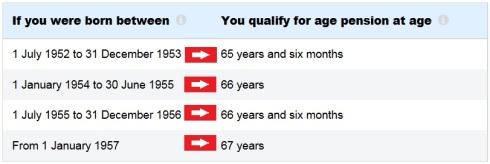 pension-age